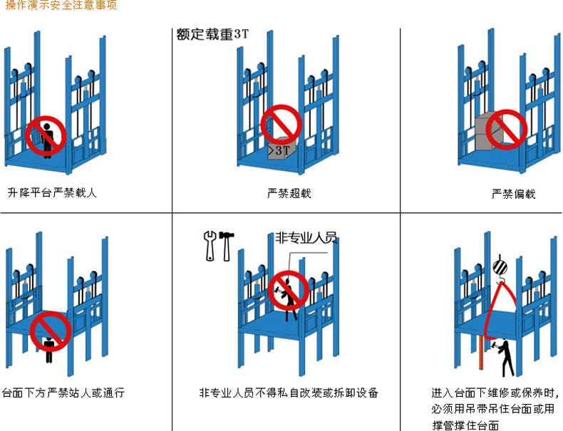 液压升降货梯操作示意图